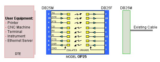 Opdwg on Rs232 Isolator Circuit